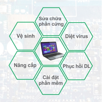 banner-sua-chua-laptop