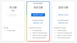 Giá Gmail